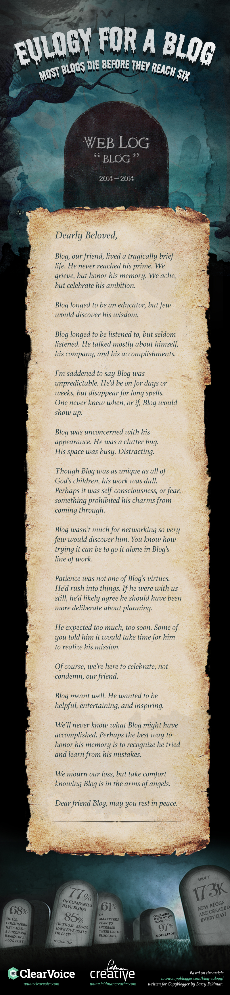 The Short Life and Tragic Death of The Blog