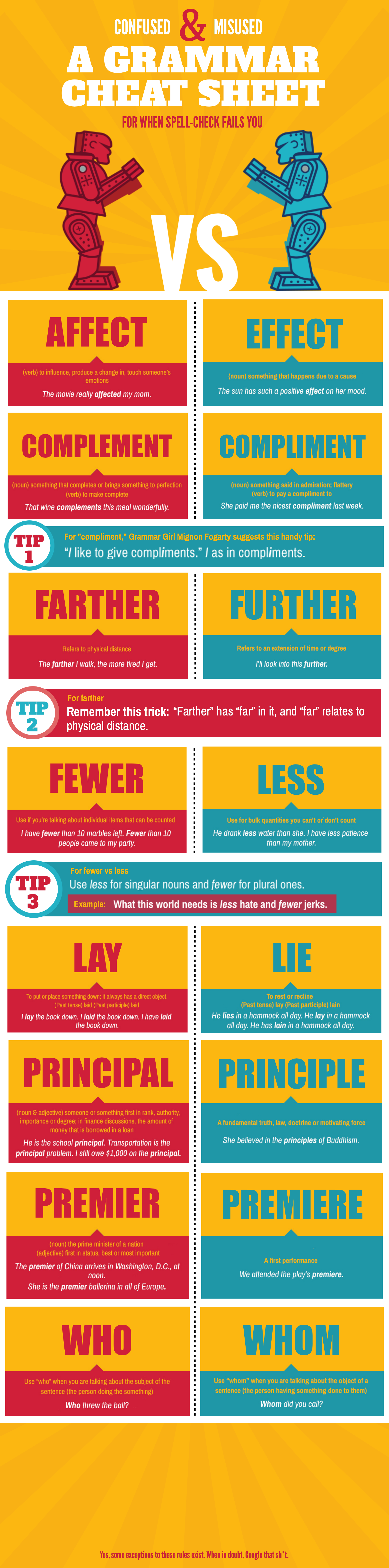 Infographic - Confused & Misused: A Grammar Cheat Sheet