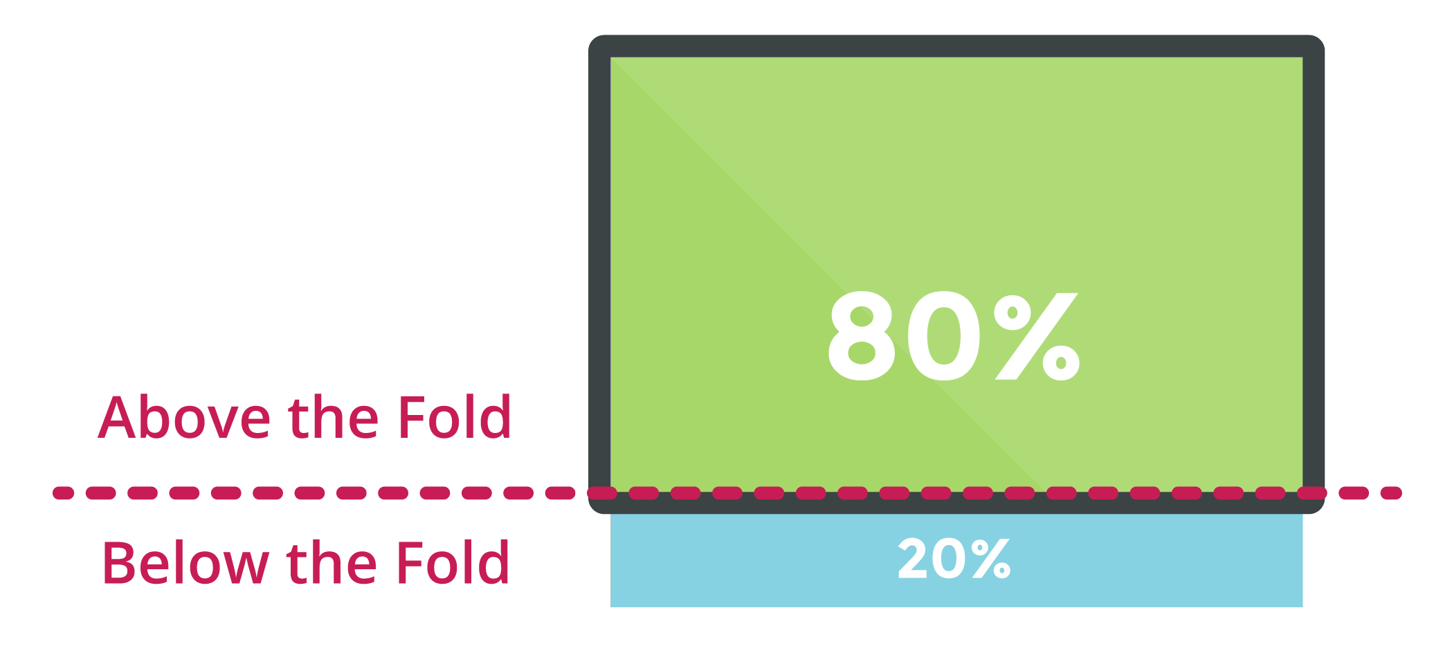 Content Marketers, Put Your CTAs Above the Fold