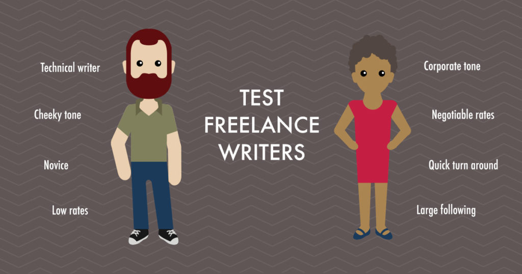 Test freelance writers