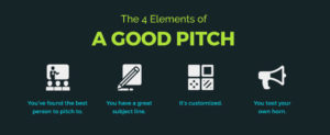 4 elements of a good pitch