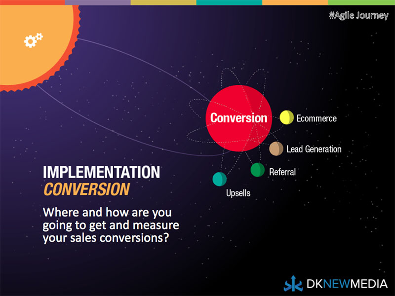 The Third Phase of Implementation: Conversion