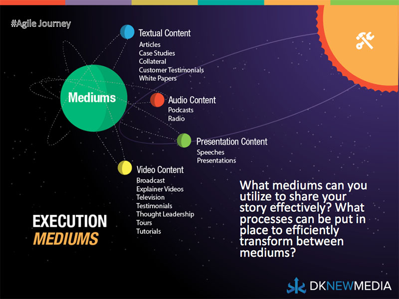Utilizing Mediums in Your Execution