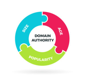 domain authority components