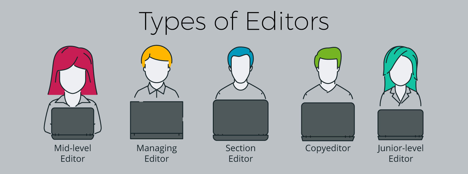 The Five Main Types of Freelance Editors