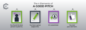 freelancer guide to pitching
