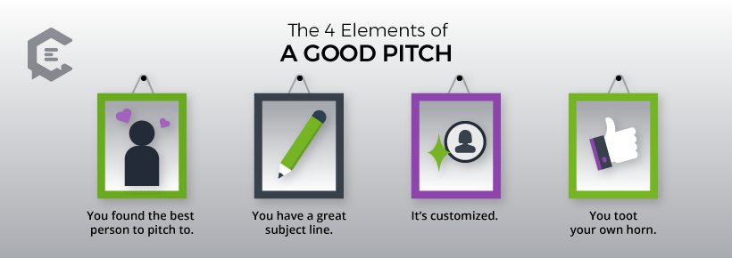 How to Pitch Freelance Writing: The 4 Elements of a Good Pitch