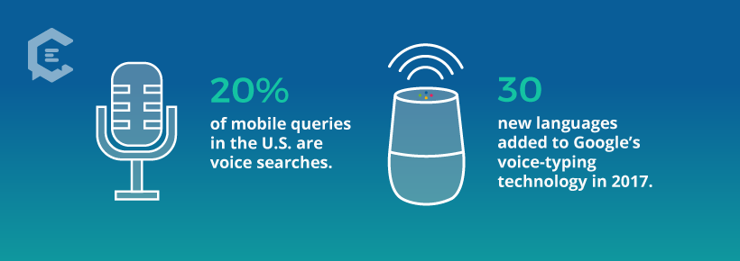 quick primer why voice search is here to stay