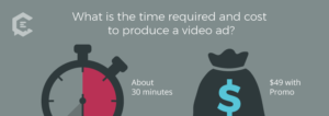 how to easily create quality video ads advertisements