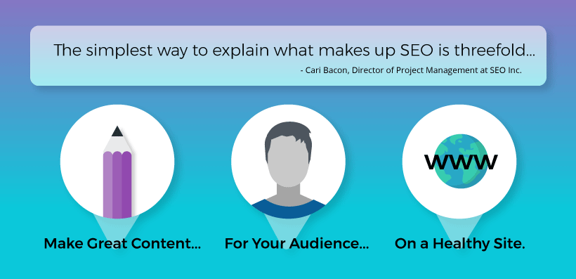 The simplest way to explain what makes up SEO is threefold: Make great content... for your audience... on a healthy site.