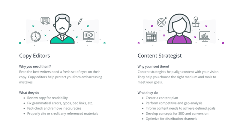 Why you need to hire copy editors and content strategists for your content marketing