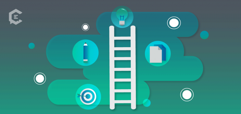 Content Marketing Hierarchy: Audience-Centric Content Ladders