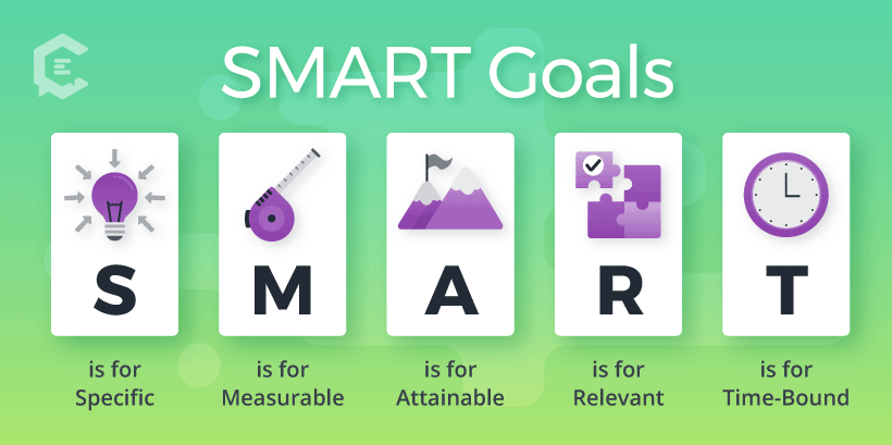 The 101 on SMART Goals