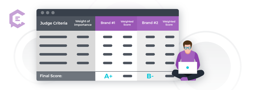 Smarter blog post templates for effective content: graded comparison.