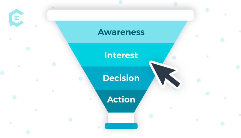Stages of a click funnel