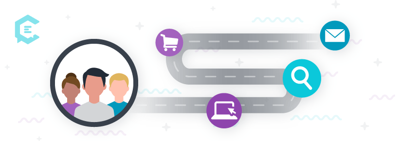 User intentions and the buyer's journey